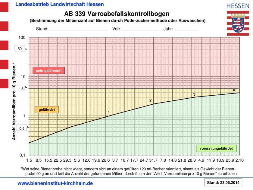 339_-_Befallskontrollbogen_Bienenproben_2014-02-20-3